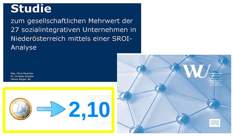SROI Studie durchgeführt vom NPO&SE Kompetenzzentrum der WU Wien